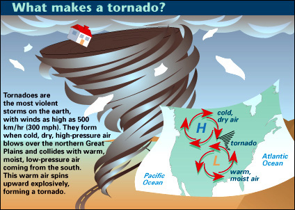 how do tornadoes occur? - tornadoes